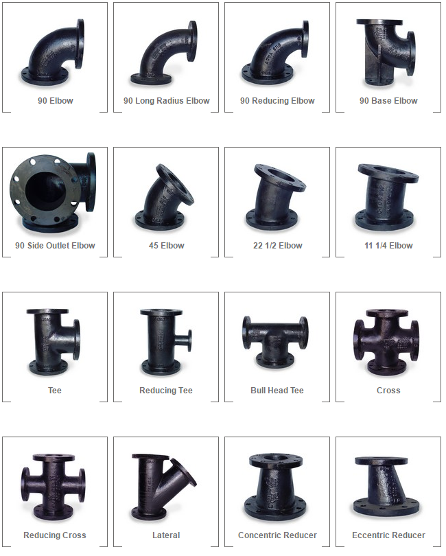 Flanged pipe fittings hayward supply co inc